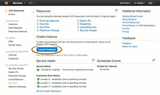 Amazon AWS EC2 Dashboard Launch Instance