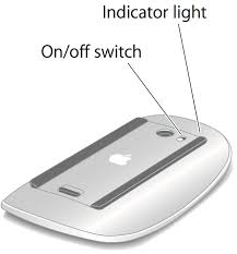 Apple Bluetooth Magic Mouse Ubuntu 20.10 Connection - Turning On