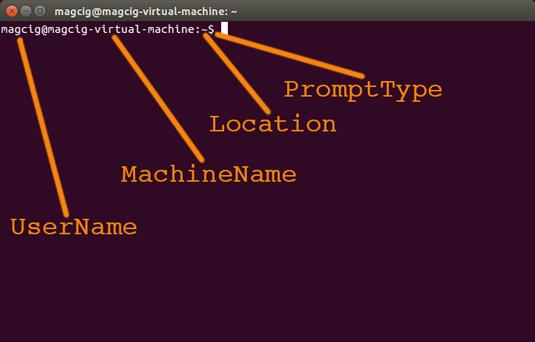 Ubuntu Command Line Quick Start Visual Guide - Terminal Prompt Investigation